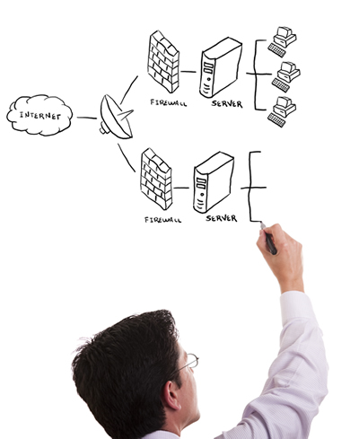 itsupportdiagram